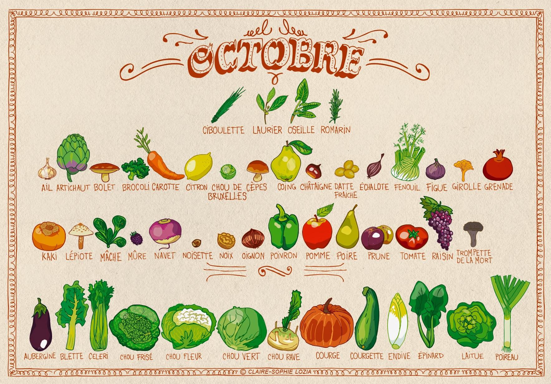 En haut Calendrier des fruits et légumes de saison   AnnSo Cuisine & cie @FB_98